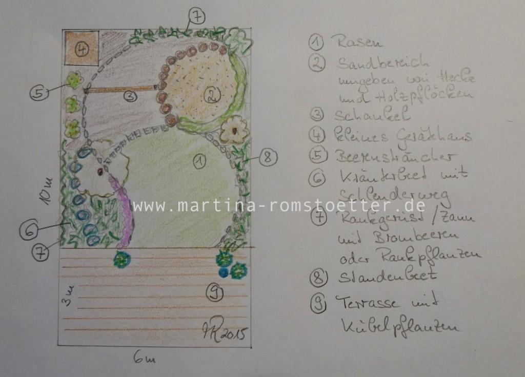 Reihenhausgarten_Familie_P1180836 Kopie 001