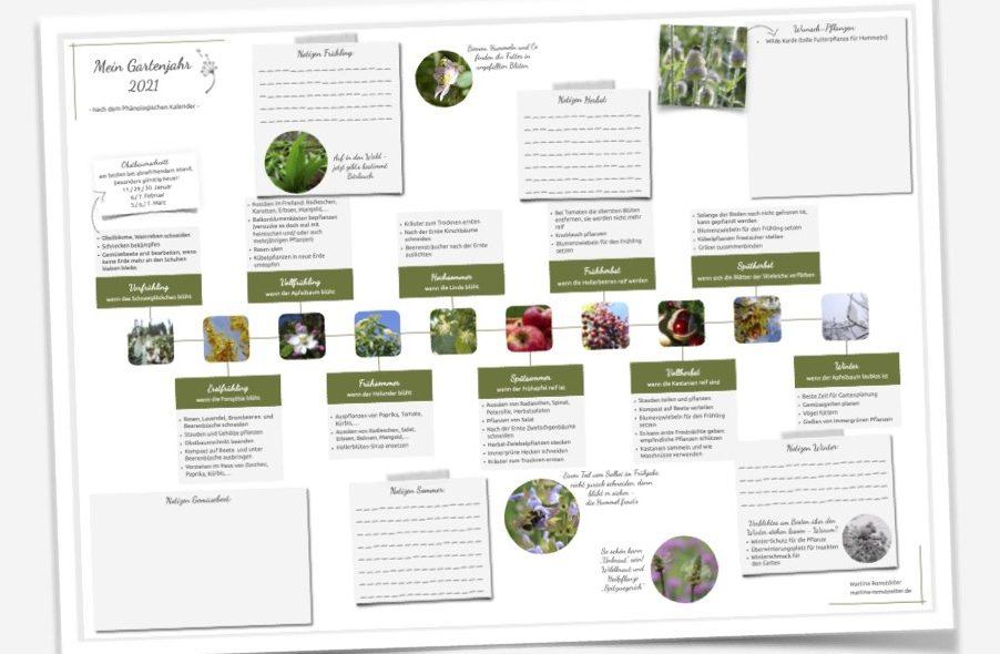 Jahres-Gartenkalender zum Downloaden